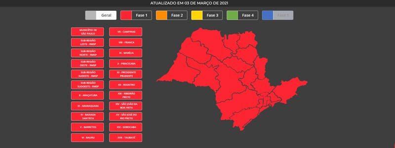 Plano São Paulo - Fasevermelha